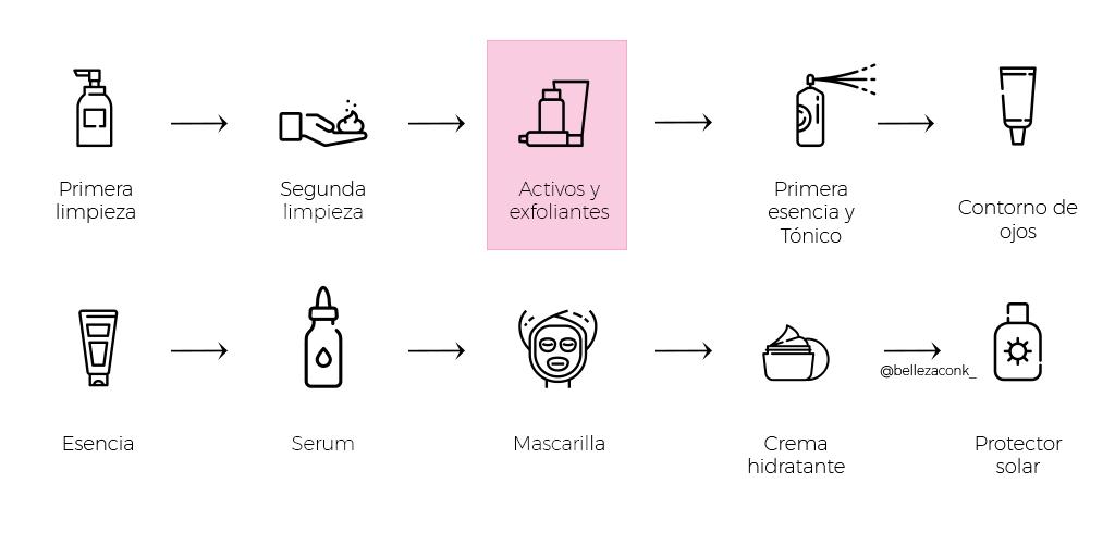 Review Farmacy Honey Potion Mask 3