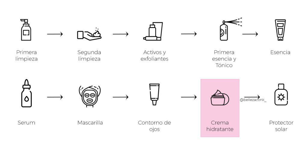 ceramidin cream dr jart 3